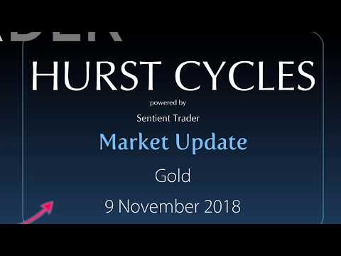 Market Update - 9 November 2018 (Gold)