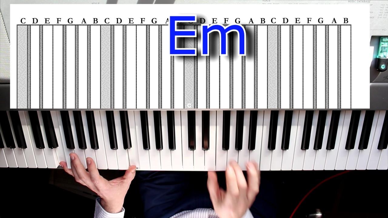 Cómo Tocar Acordes De Guitarra En El Piano Traducción De Música Para Guitarra En El Piano Youtube