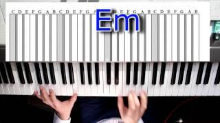 Cómo tocar acordes de guitarra en el piano. Traducción de música para guitarra en el piano