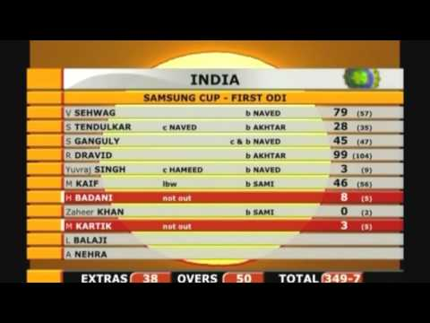 India vs Pakistan HeartBreaking Match     PAKISTAN NEEDS 350 RUNS VS INDIA   Best Cricket Match Ever