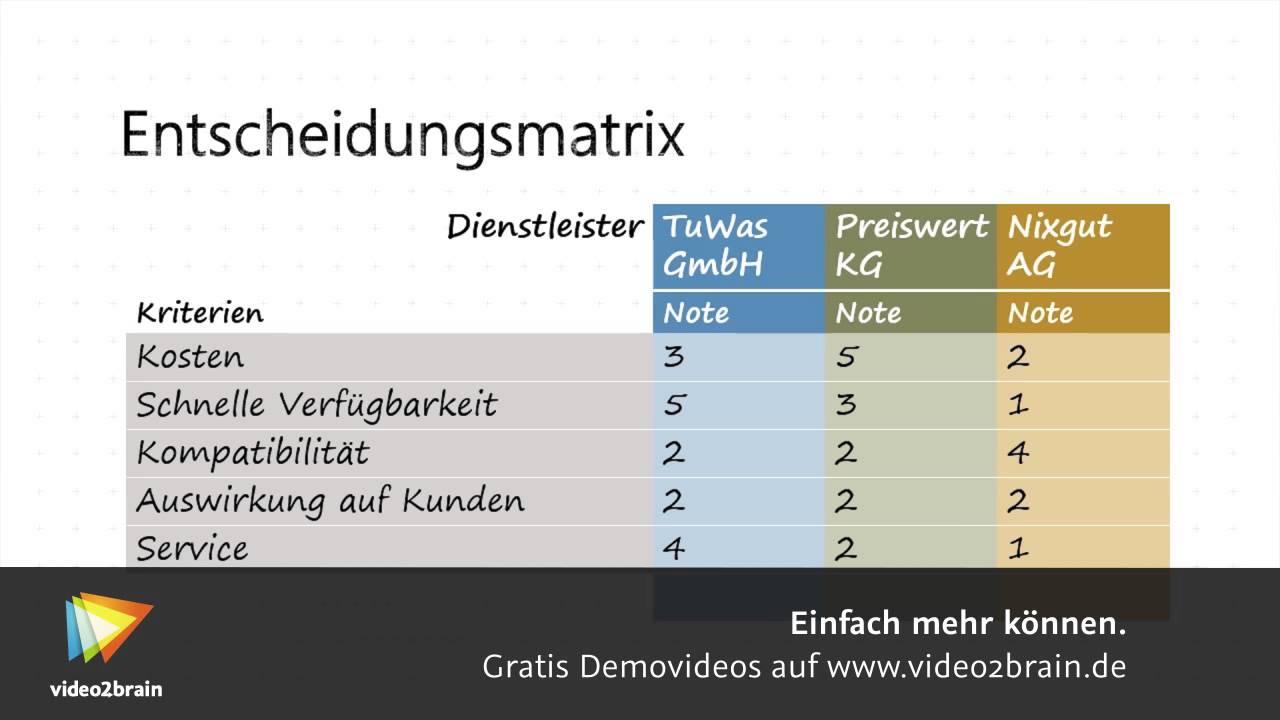 Entscheidungsmatrix Das Richtige Projektmanagement Werkzeug 15