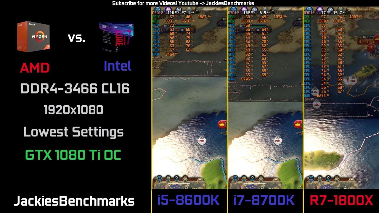Civilization VI - DX12 1080p 8700K vs  8600K vs  1800X - 1080Ti OC  CPU-Benchmark