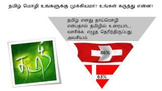 Tamil Mozhi Aaivu | Tamil language Research