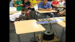 Emma And Taylor's Popsicle Stick Bridge Holds 168 Lbs
