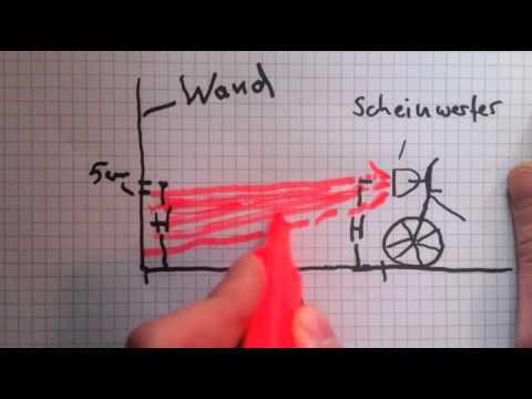 Scheinwerfer Am Motorrad Richtig Einstellen Youtube