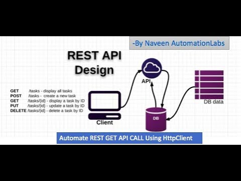 Automate Rest GET Call using HTTP Client -...
