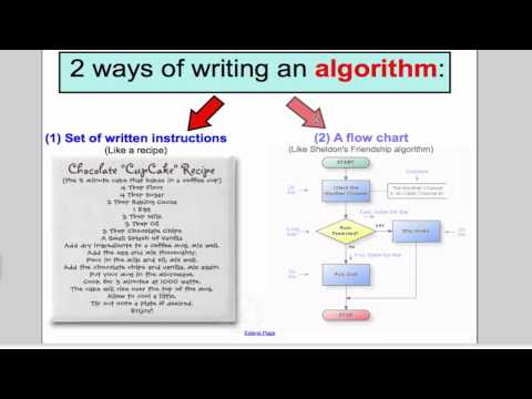 Algorithms (Tutorial 1) Decision 1 EDEXCEL A-Level