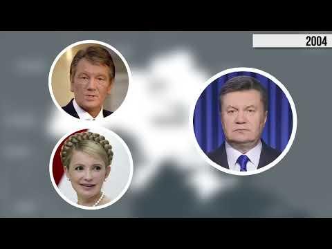 Comprendre les origines de la crise en Ukraine en 5 minutes