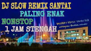 Gambar cover DJ SLOW REMIX SANTAI PALING ENAK BASSBEAT ALAN WALKER FADED HAPPY NEW YEAR 2018 HD