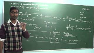 01 Polymers Addition and condensation polymerisation; Chain growth and step growth polymerization