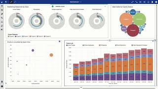 IBM Cognos Analytics Overview