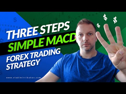 Three SIMPLE STEPS – MACD Trading Strategy To Trade Forex