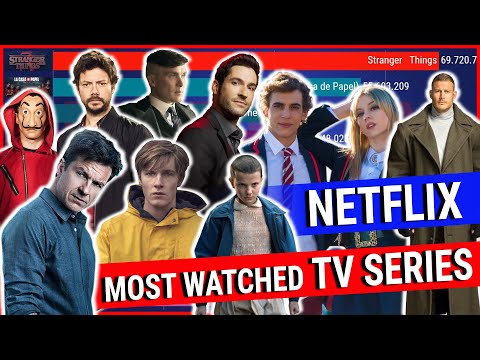 [UPDATED] Most Watched Tv Series On Netflix (2017-2020)