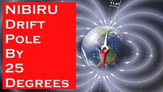 CONFIRMED: Earth Tilt Possible 25 Degrees. Nibiru Planet X Doing Pole Axis drift