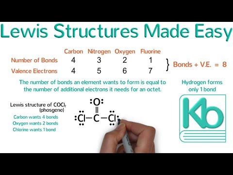 Lewis Structures Made Easy: Examples And Tricks For Drawing Lewis Dot Diagrams Of Molecules