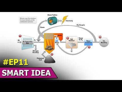 Cleaner Coal Energy | Hydrogen Production | Remote Solar Power | Smart Idea | Episode 11