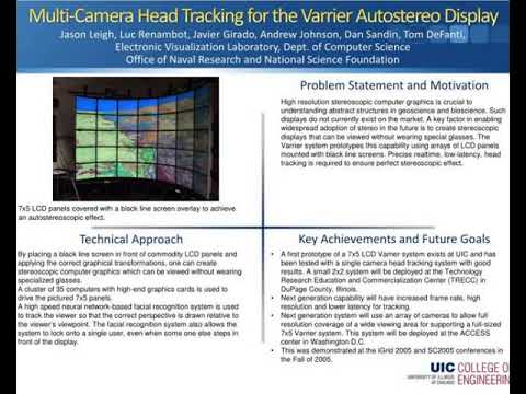 multi camera head tracking for the varrier autostereo display