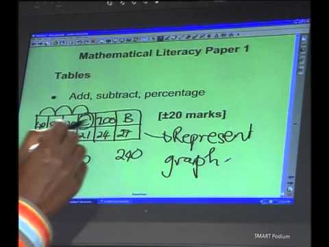 Overview Of Mathematical Literacy Paper 1 & 2 (English)
