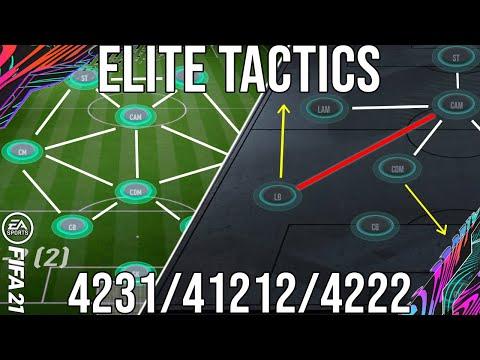 FIFA 21 - Meta ELITE 4231/41212(2)/4222 Tactics Set up To Get More Wins & Get Elite! (TACTICS)