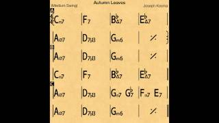 Autumn Leaves (no piano, G minor) - Backing track / Play-along