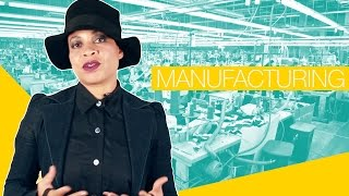 MANUFACTURING //  HOW TO START YOUR FASHION COMPANY Thumbnail