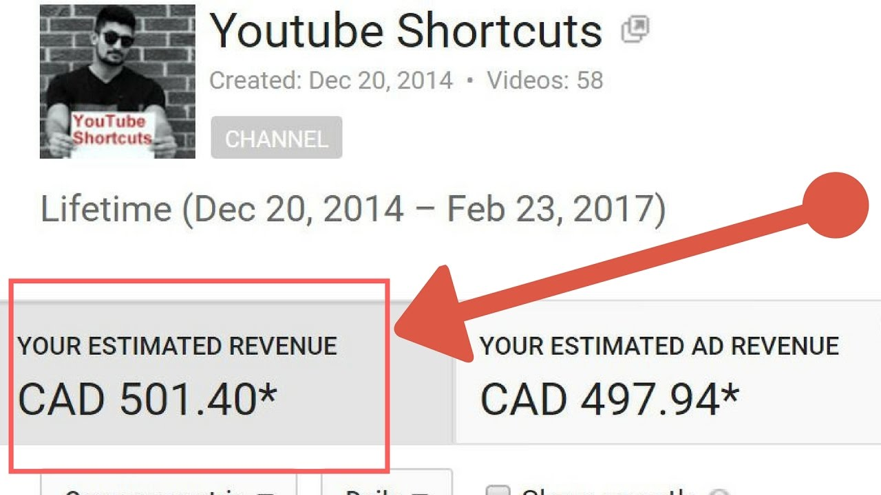 how to make money on youtube per view