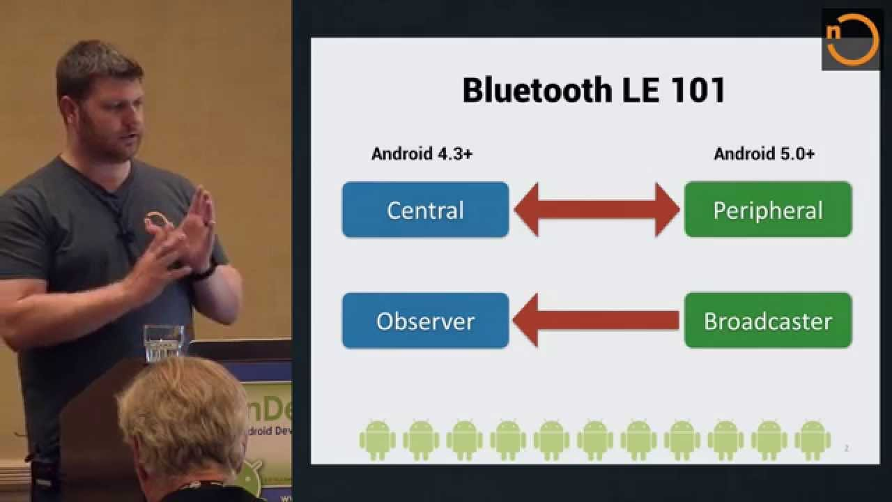 Android Lollipop: Bluetooth LE Matures