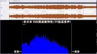 全日本フィギュアスケート選手権において浅田真央選手のフリープログラ...