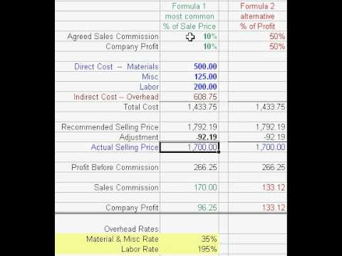 Sales plan report