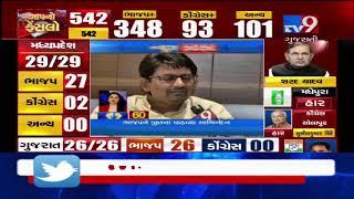 Top News Stories Of Gujarat : 24-05-2019- Tv9