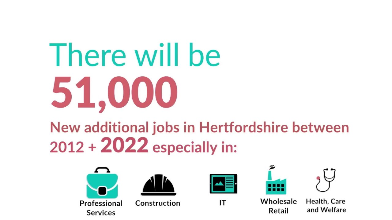 Hertfordshire Labour Market Overview