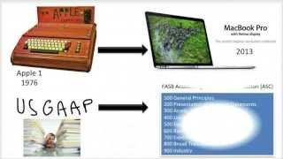 What are US GAAP and IFRS - Video Slides 1-20