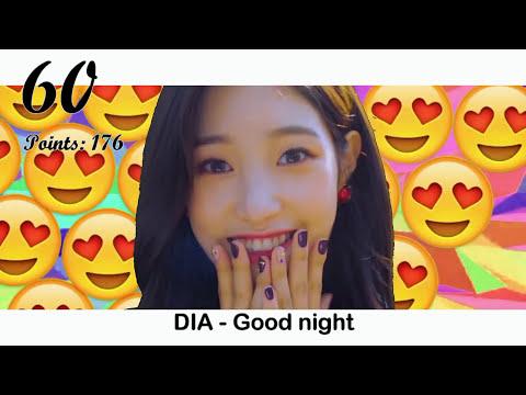 JaKoFePoG Chart - Top-100 (46-71) [2017] (k-pop & j-pop music)