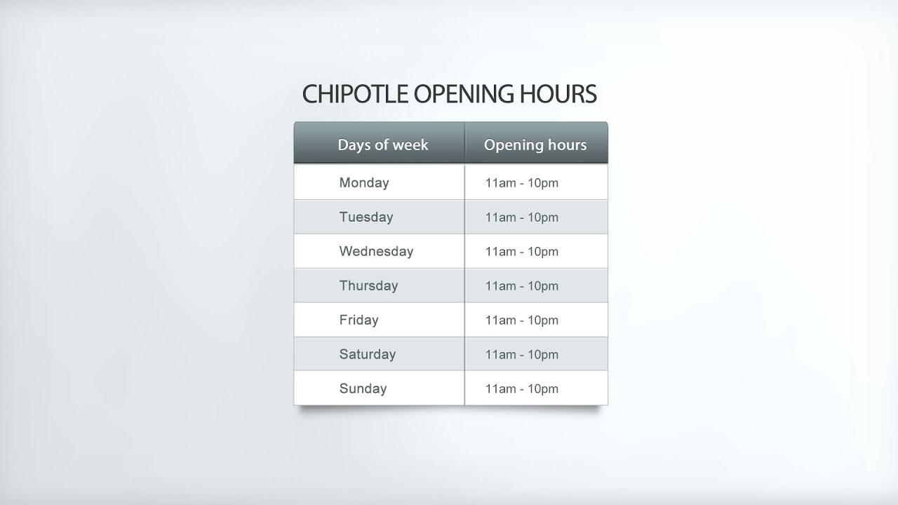 CHIPOTLE Hours Open - YouTube