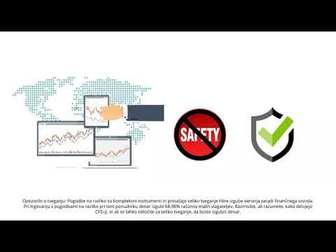 ProfitLevel | Izobraževanje - Stop-loss