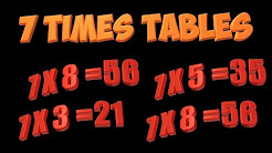 7 Times Table Song For Kids Bees Knees Dance Party 1 Tables Hey Clap Your Hands And To These Songs Nursery Rhymes