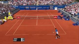 Basic tennis Tactics