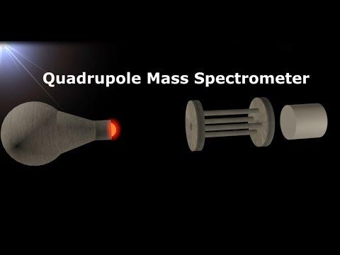 Quadrupole Mass Spectrometer Working Principle Animation - How to Measure Vacuum