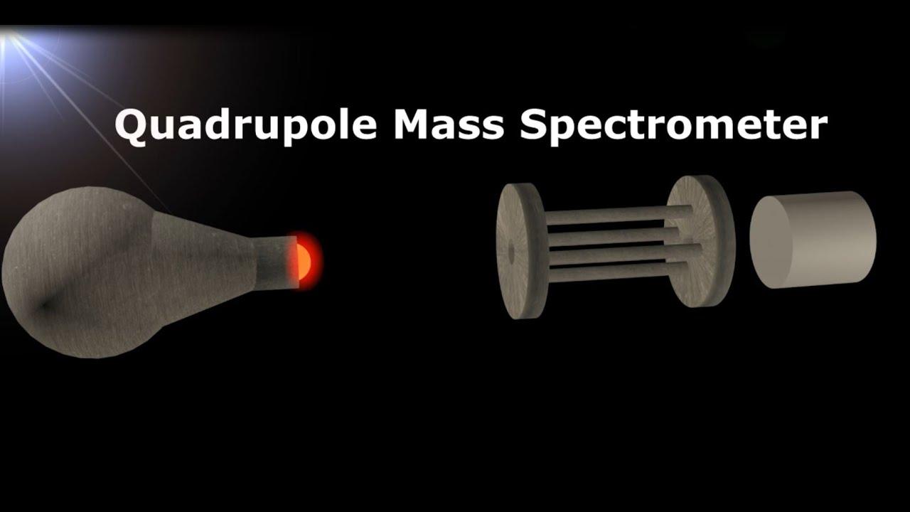Quadrupole Mass Spectrometer Working Principle Animation