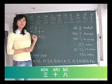 Learn Chinese - Numbers 1 to 10