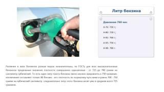 Сколько весит литр бензина