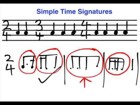 Lesson 6 Basic Music Theory Simple Time Signatures