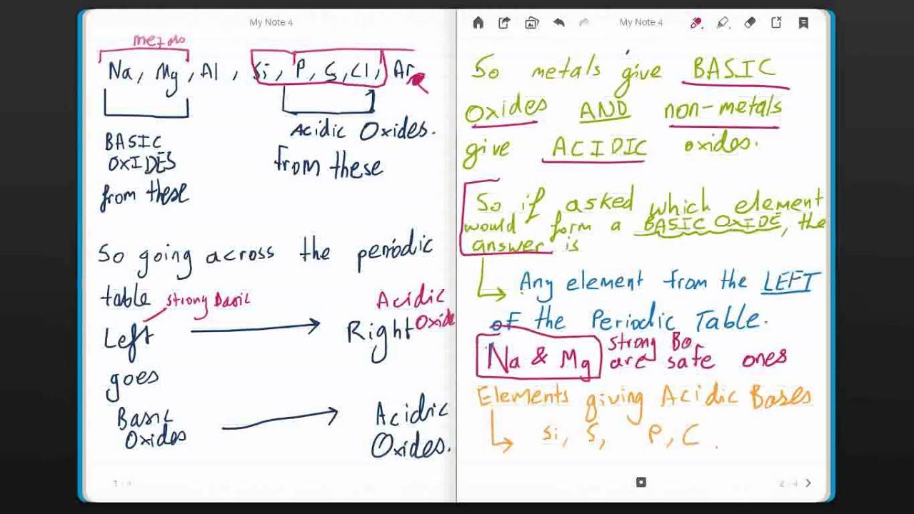 Gcse chemistry basic and acidic oxides youtube gcse chemistry basic and acidic oxides gamestrikefo Images
