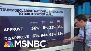 Poll: 61% Disapprove Of President Donald Trump's National Emergency | Hardball | MSNBC