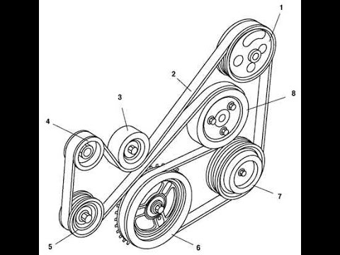 схема одевания ремня генератора на mazda tribute 2001 yf