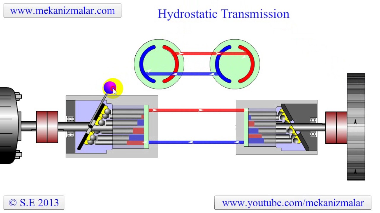 hydrostatic transmission diagram [ 1280 x 720 Pixel ]