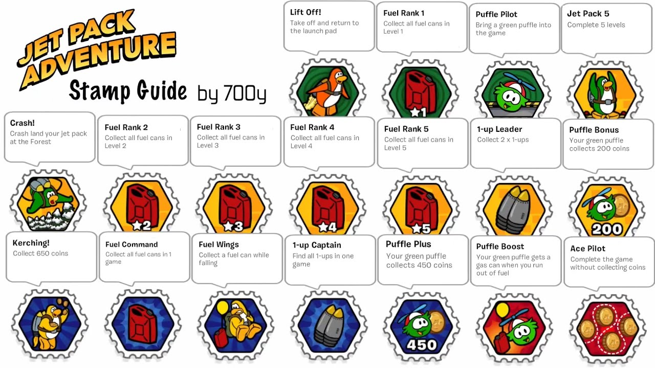 Jet Pack Adventure Stamp Guide