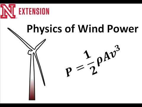 Wind Power Physics