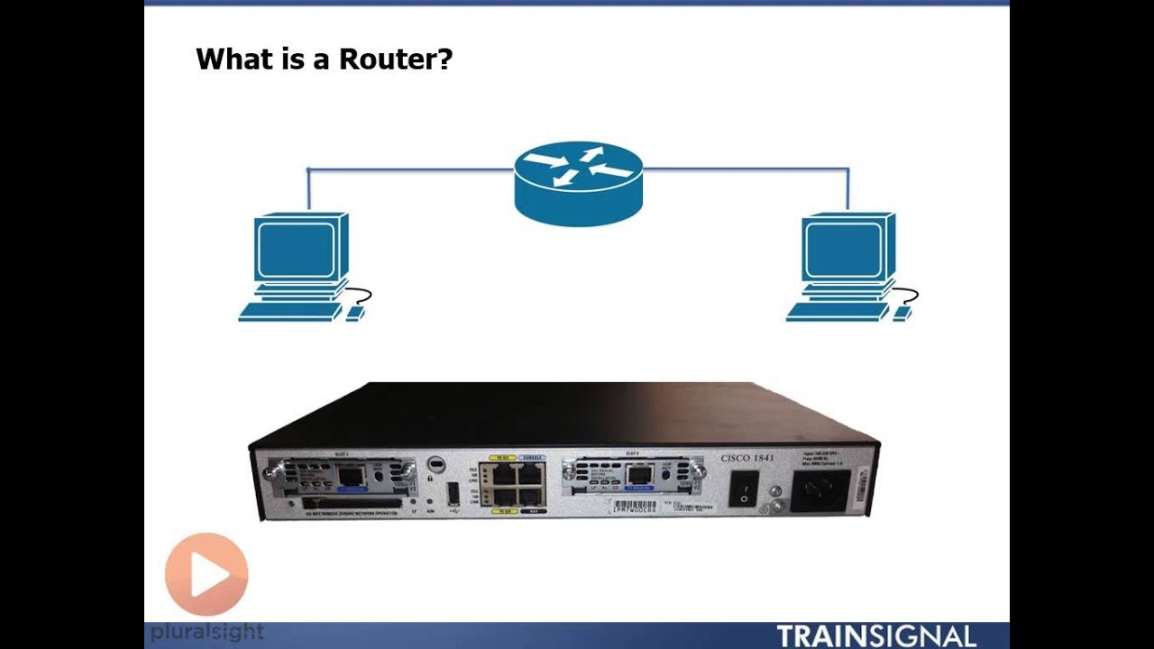 What is a Router  YouTube
