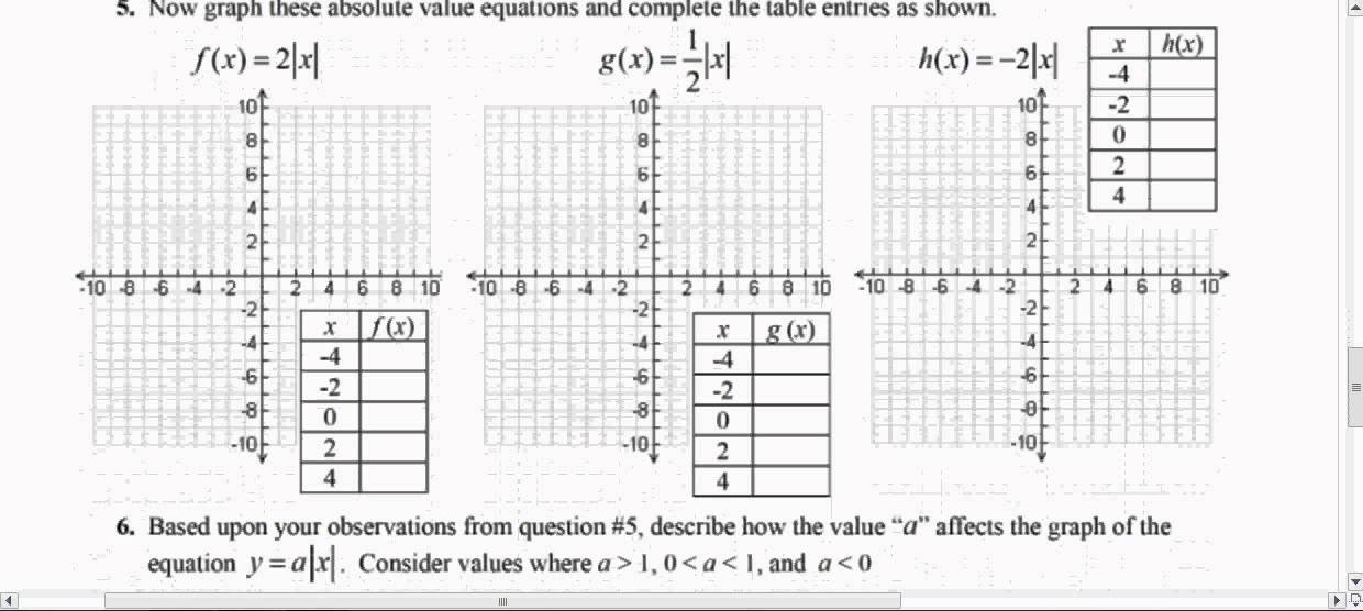 Graphing Absolute Value Equations using transformation